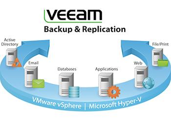 veeam-backup-replication0