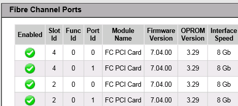 Update Fujitsu Primergy server hangs on Reading firmware tree